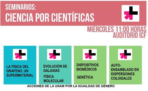 ICF Captura Cartel Carrusel Ciencias X Cientificas 7feb2019